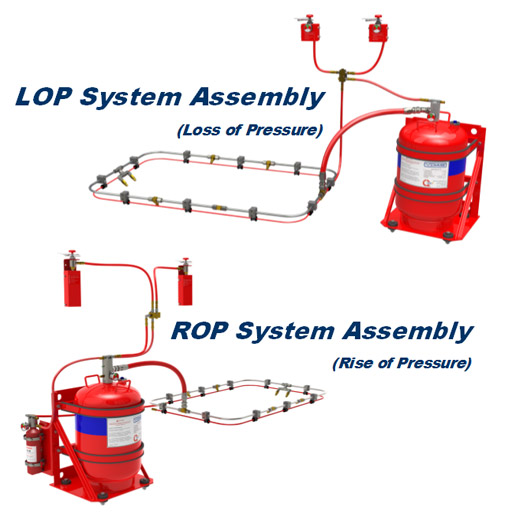 LOP-ROP-Assembly1